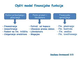 Opsti model finansijske funkcije Sretenović  Snežana
